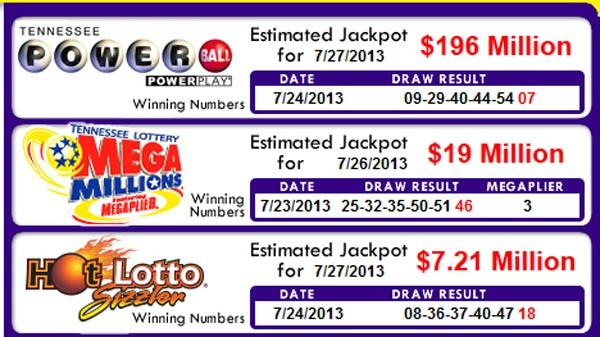 Memphis Lottery Ticket Worth A Million Dollars