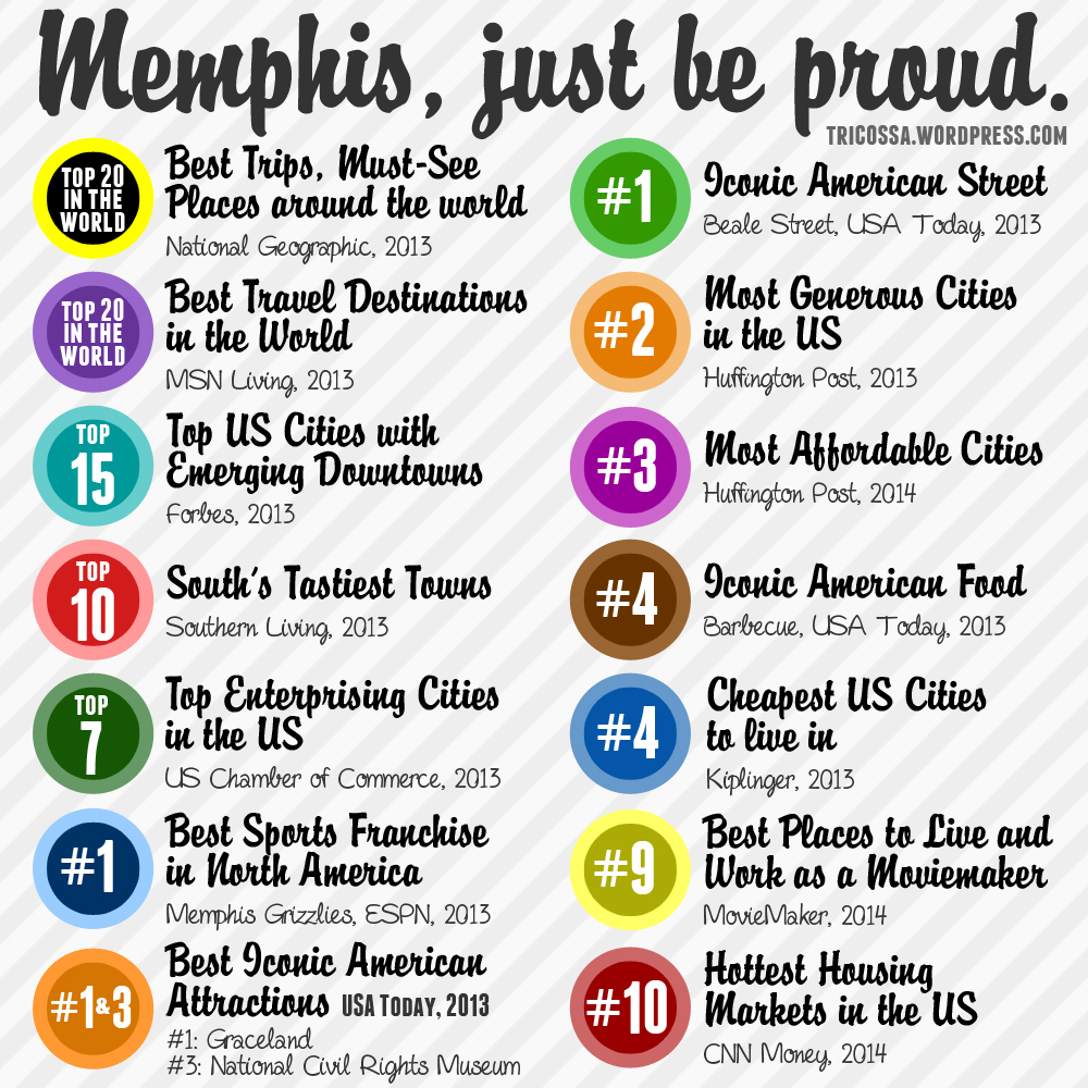14 Reasons Memphis Has To Be Proud