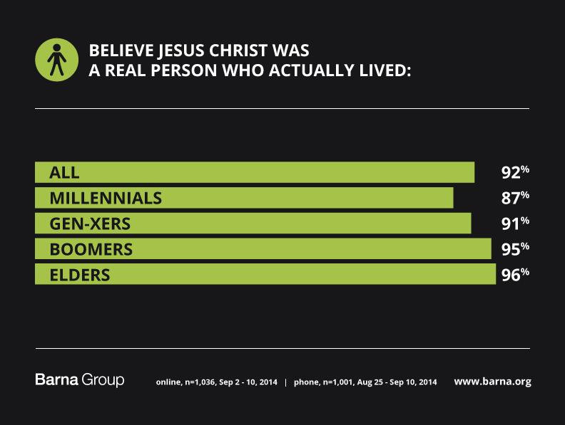 Jesus Christ Sinner Chart 1